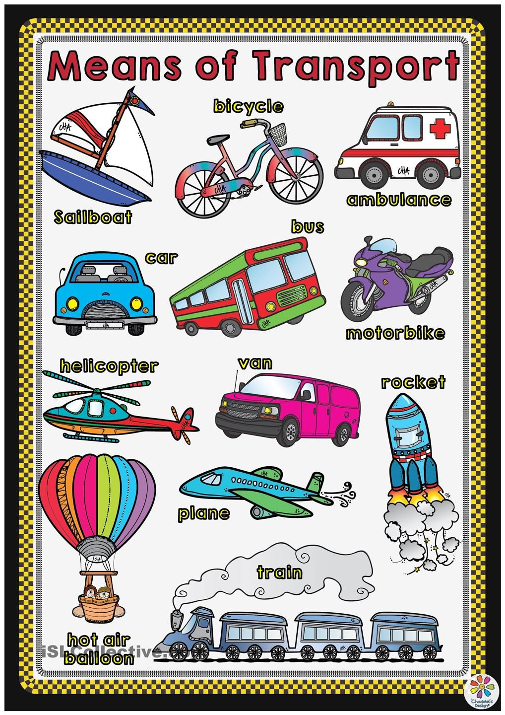 Chart clipart transportation. Means of transport poster