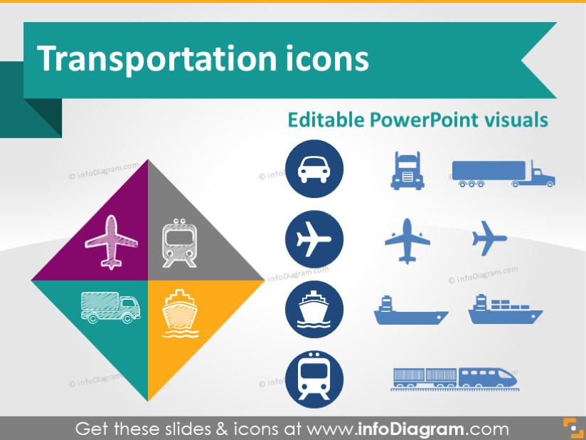 Chart clipart transportation. Transport road rail water