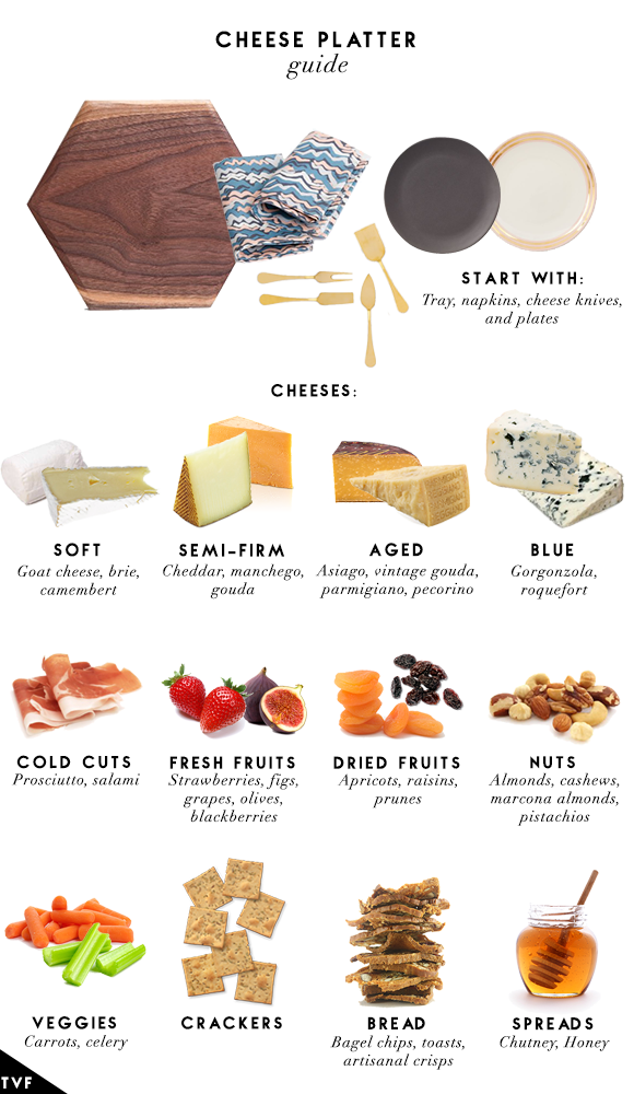 Food file platter guide. Cheese clipart cheese plate