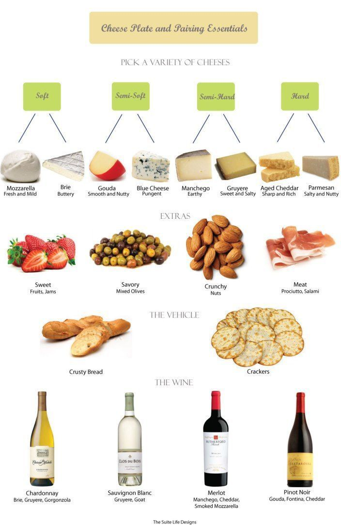 best wine images. Cheese clipart cheese plate