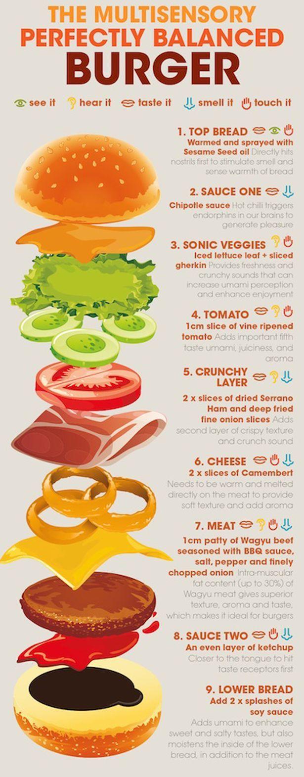 Cheeseburger clipart bbq burger.  best keeping burgers