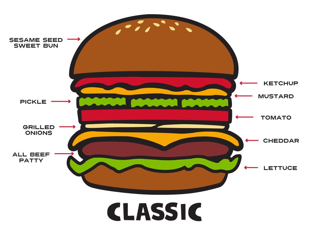 The ruckus burgerclassicpng. Cheeseburger clipart bbq burger