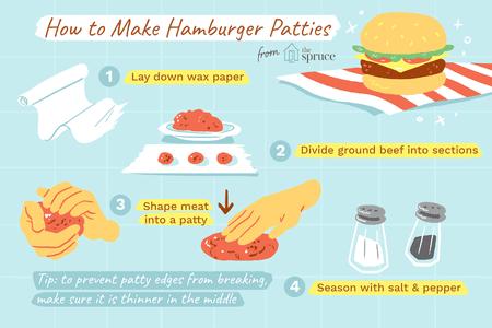 How to make perfect. Cheeseburger clipart small hamburger