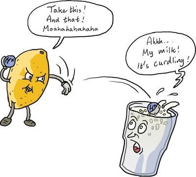 Chemical clipart acid base. Acids and bases comic