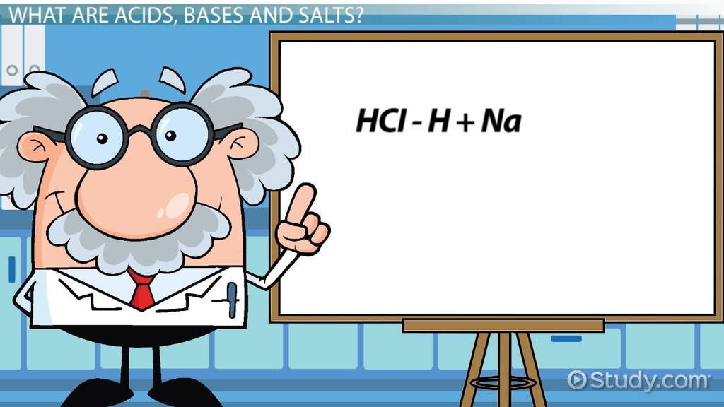 Chemical clipart acid base. Home products wiith acids