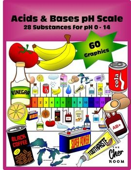 Chemical clipart acid base. And alkali ph scale