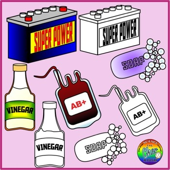 And alkali ph scale. Chemical clipart acid base