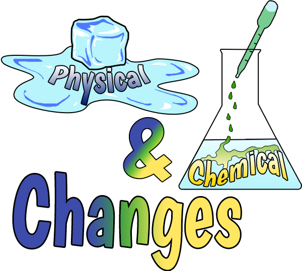 Chemical clipart chemical change. Physical and changes lessons