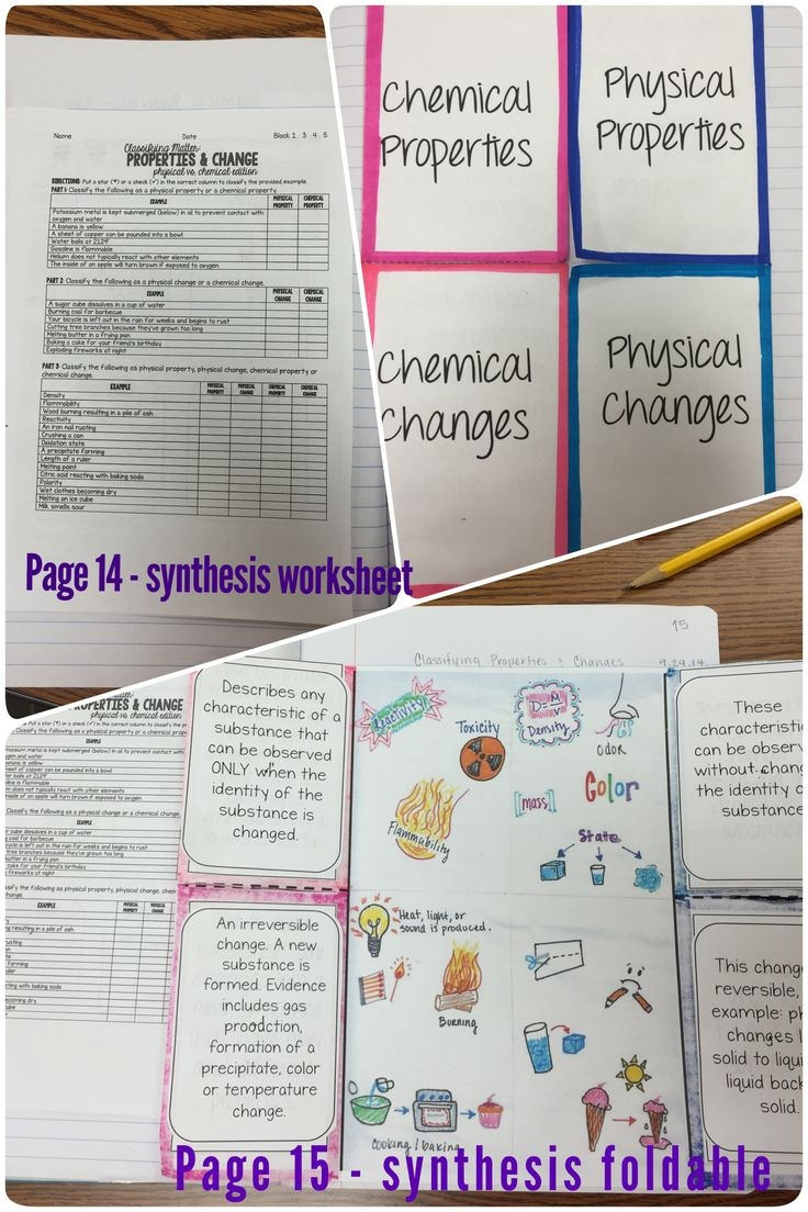 Physical and properties change. Chemical clipart chemical property