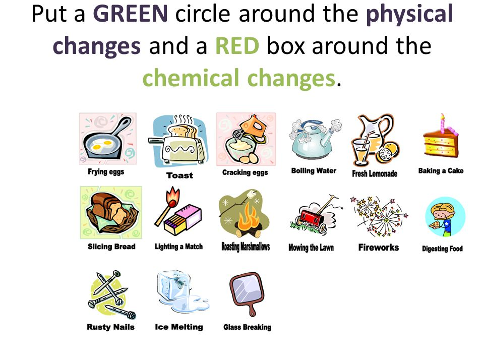 Physical or change lessons. Chemical clipart chemical property