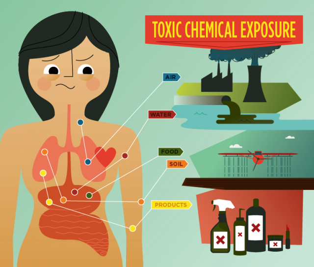 Toxic air freshener pencil. Chemical clipart hazardous chemical
