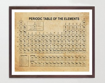 Chemical clipart organic chemistry. Art etsy periodic table