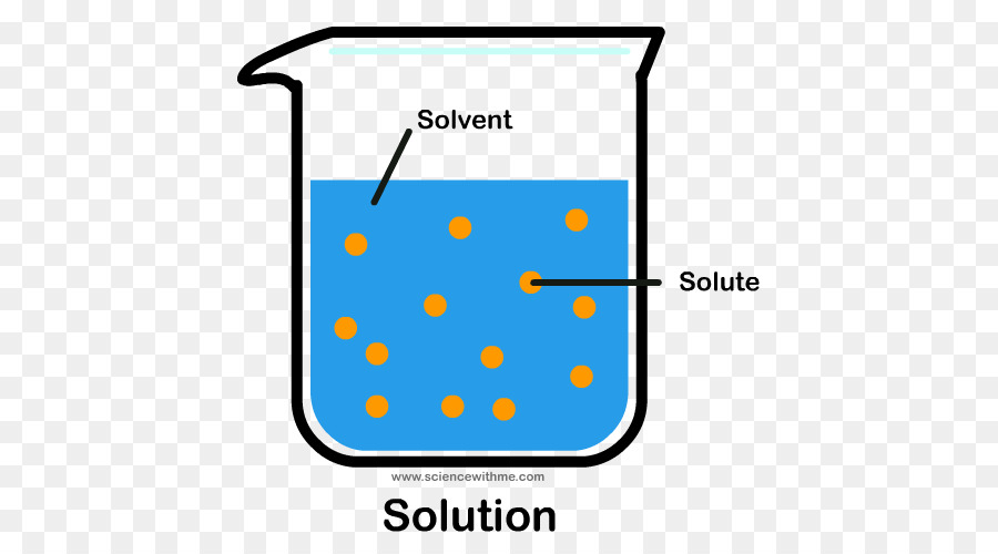 Chemical clipart solution chemistry. Cartoon water transparent