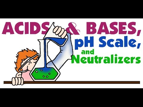 Acids and bases hindi. Chemicals clipart acid base