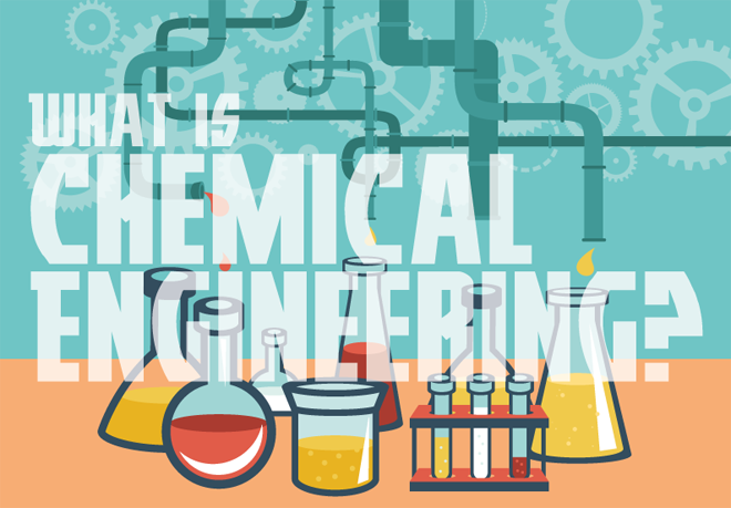 Chemicals clipart chemical engineering. What is
