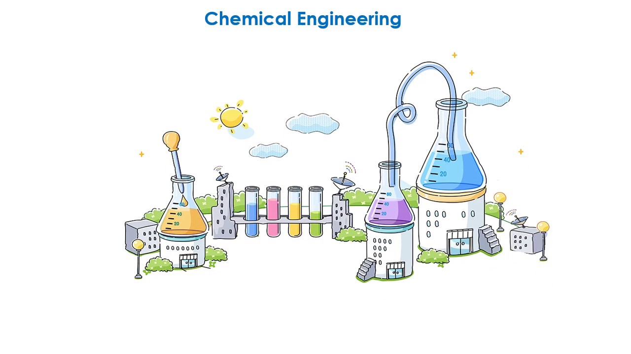 List of companies in. Chemicals clipart chemical engineering