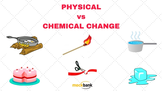 Evaporation clipart physical change. Rrb ntpc exam science