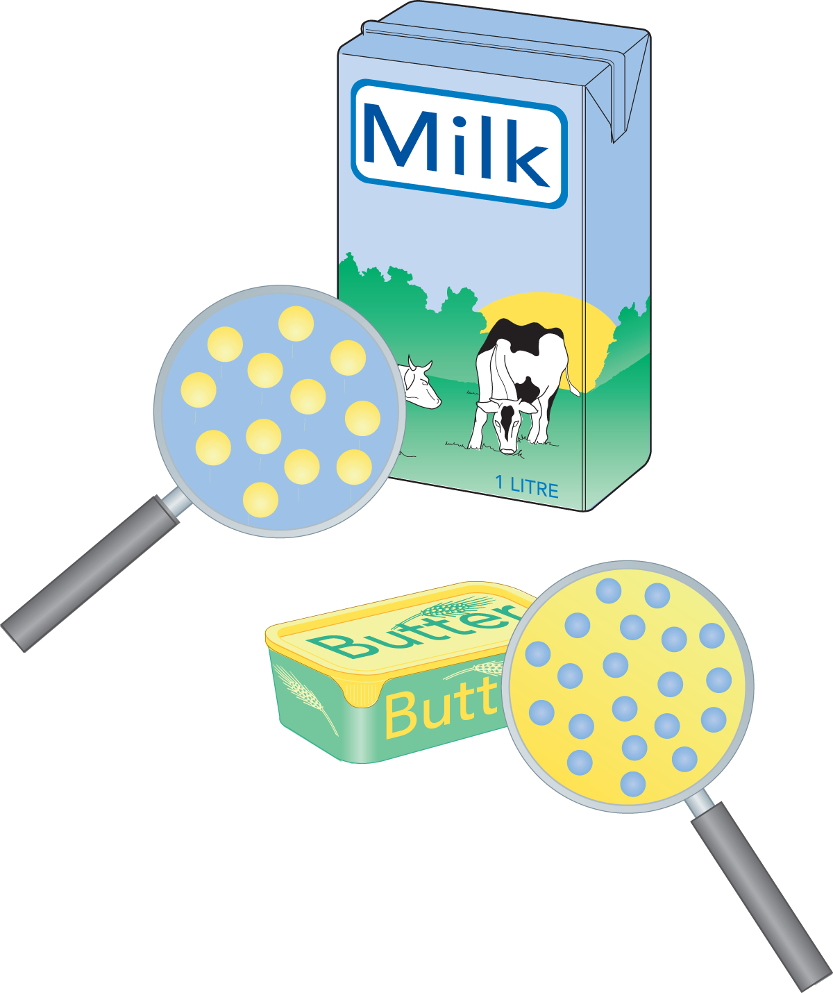Name clipart dairy product. The chemistry of milk