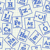 Help . Chemistry clipart analytical chemistry