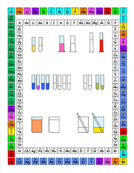 Chemistry clipart borders. Science and clip art