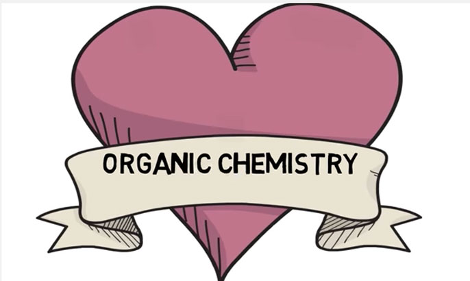 Making organic sizzle with. Chemistry clipart general chemistry