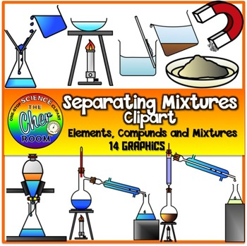 Separating mixtures by the. Evaporation clipart decantation