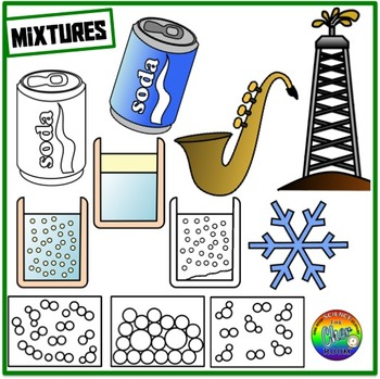 Chemistry clipart mixture. Elements compounds and mixtures