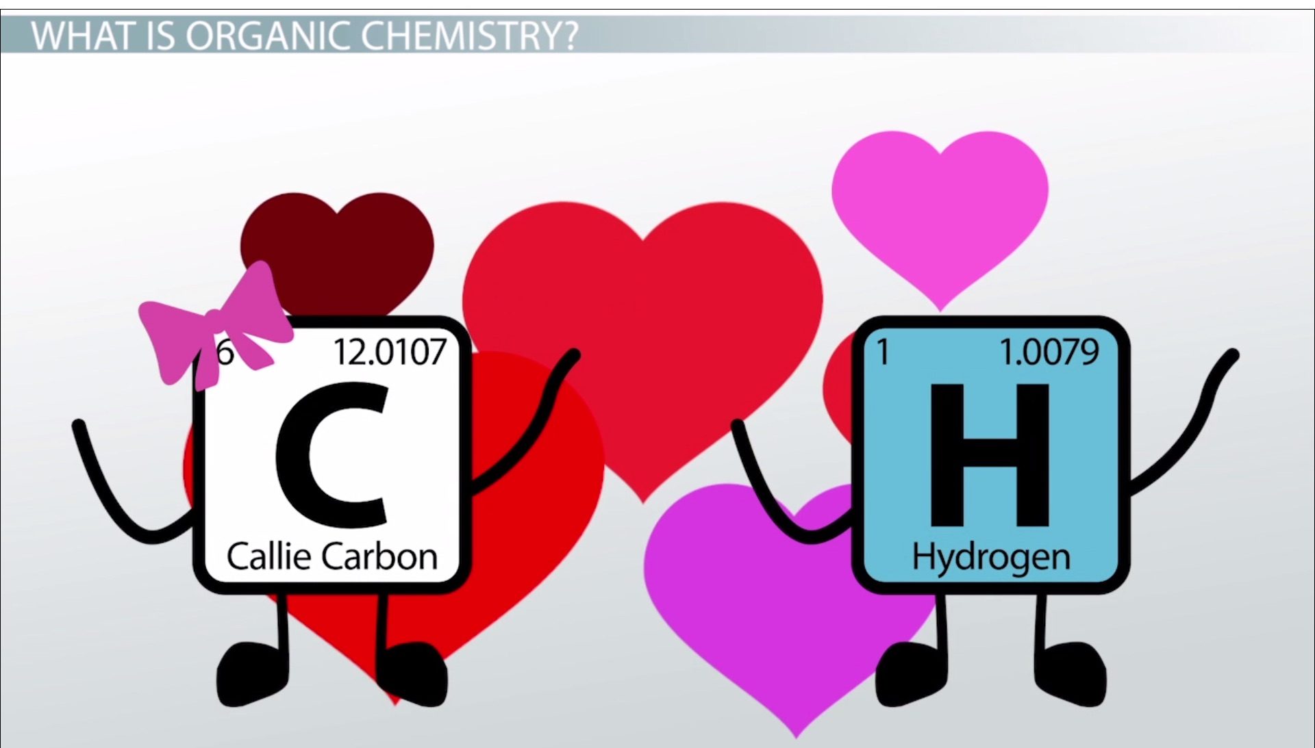 The study of carbon. Chemistry clipart organic chemistry