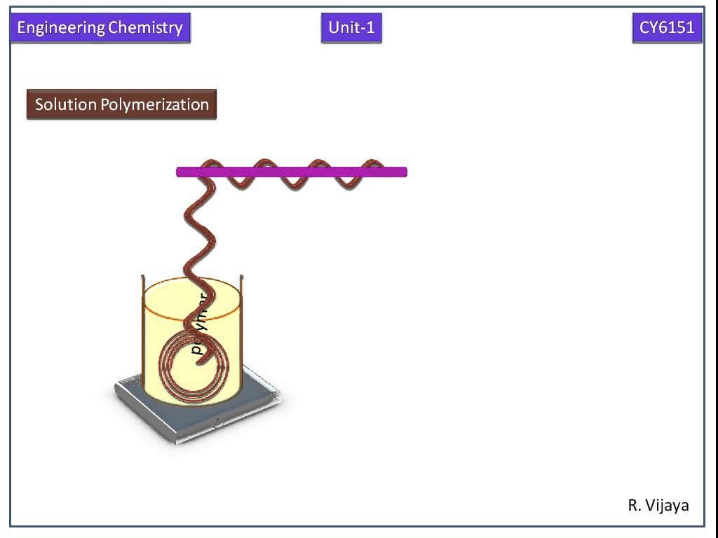 Solution polymerisation engineering polymerisationpolymer. Chemistry clipart polymer