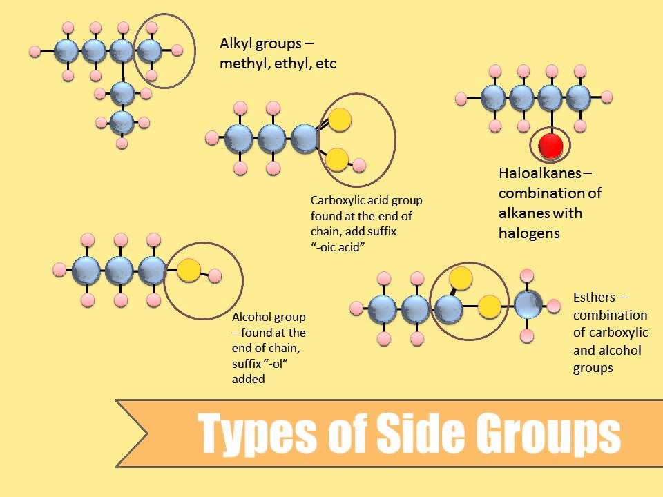 Polymers youtube . Chemistry clipart polymer