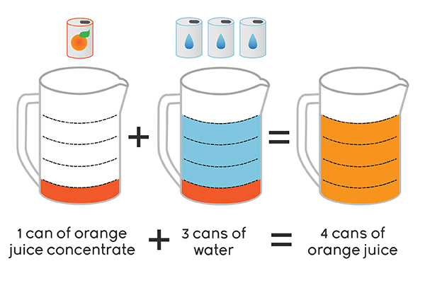 Chemistry clipart solubility. Enable javascript to see
