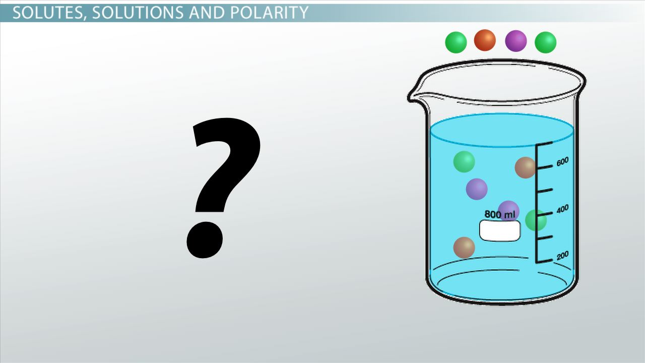 Chemicals clipart solution chemistry. Unsaturated definition examples video