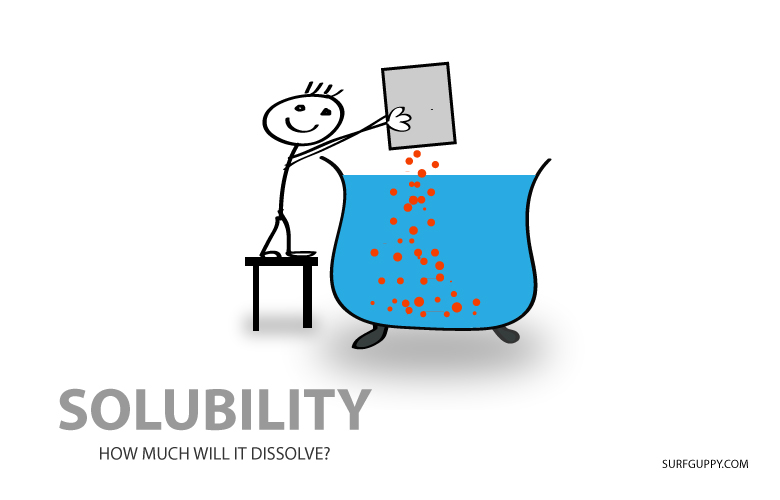 Chemistry clipart solubility. Surfguppy made easy visual