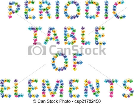 Chemistry clipart word. Periodic table made of