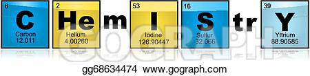 Vector stock with elements. Chemistry clipart word