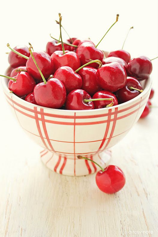 Cherry clipart bowl.  best images on