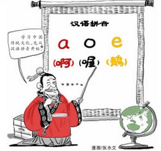 China clipart chinese language. Learn texas health and