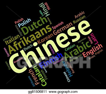 China clipart chinese language. Indicates speech wordcloud and