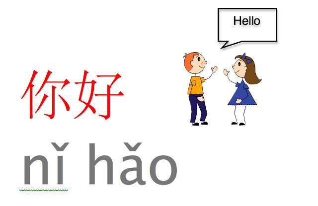 China clipart chinese language.  interesting facts about