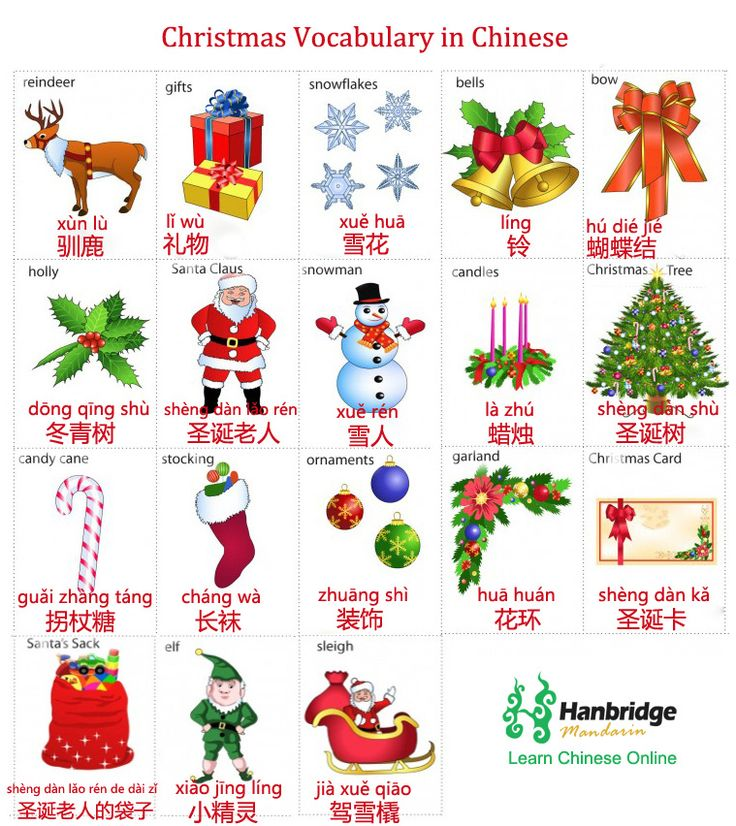 China clipart chinese language.  best images on