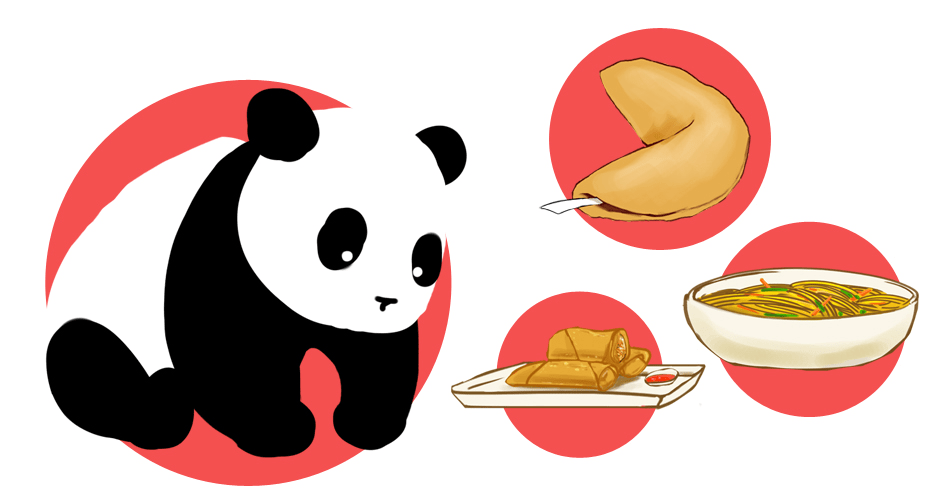 An illustrated history of. China clipart food chinese