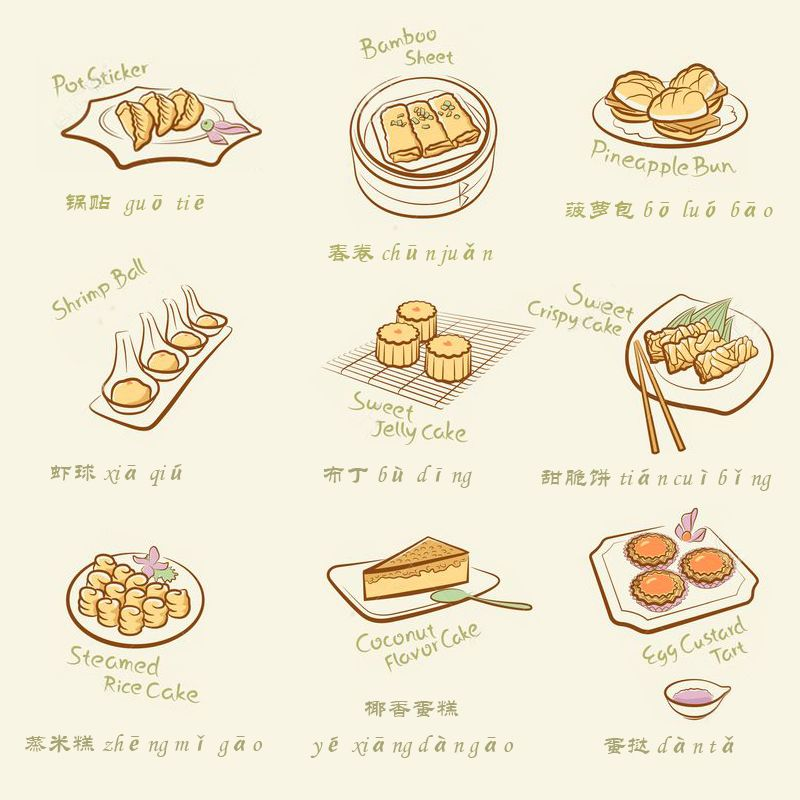 China clipart food chinese. Traditional for more info