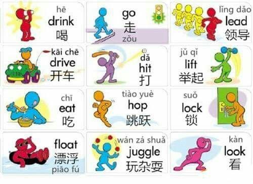 best chinese tutoring. China clipart mandarin language
