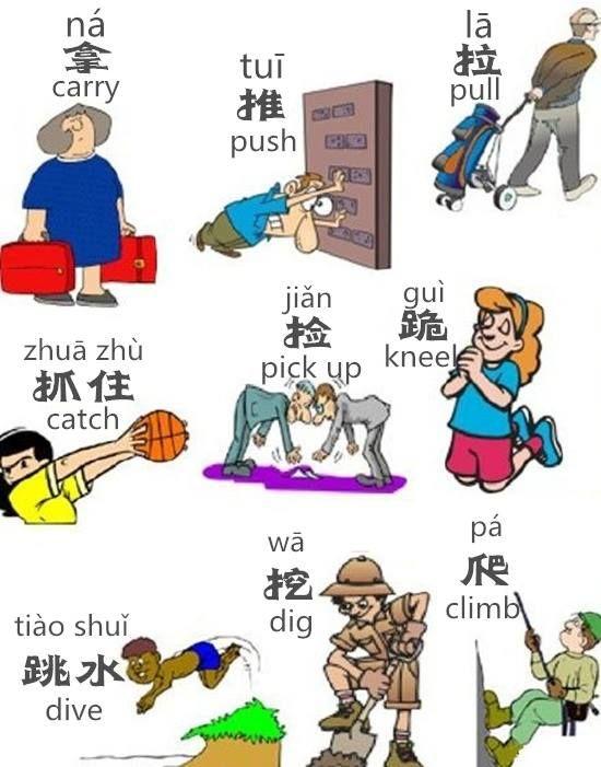 China clipart mandarin language.  best studies images