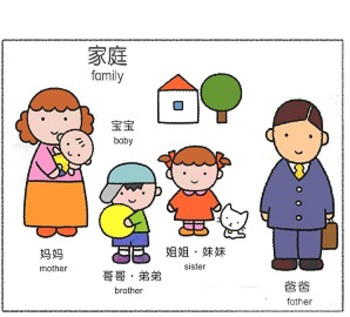 China clipart mandarin language. Chinese worksheets ling pictures