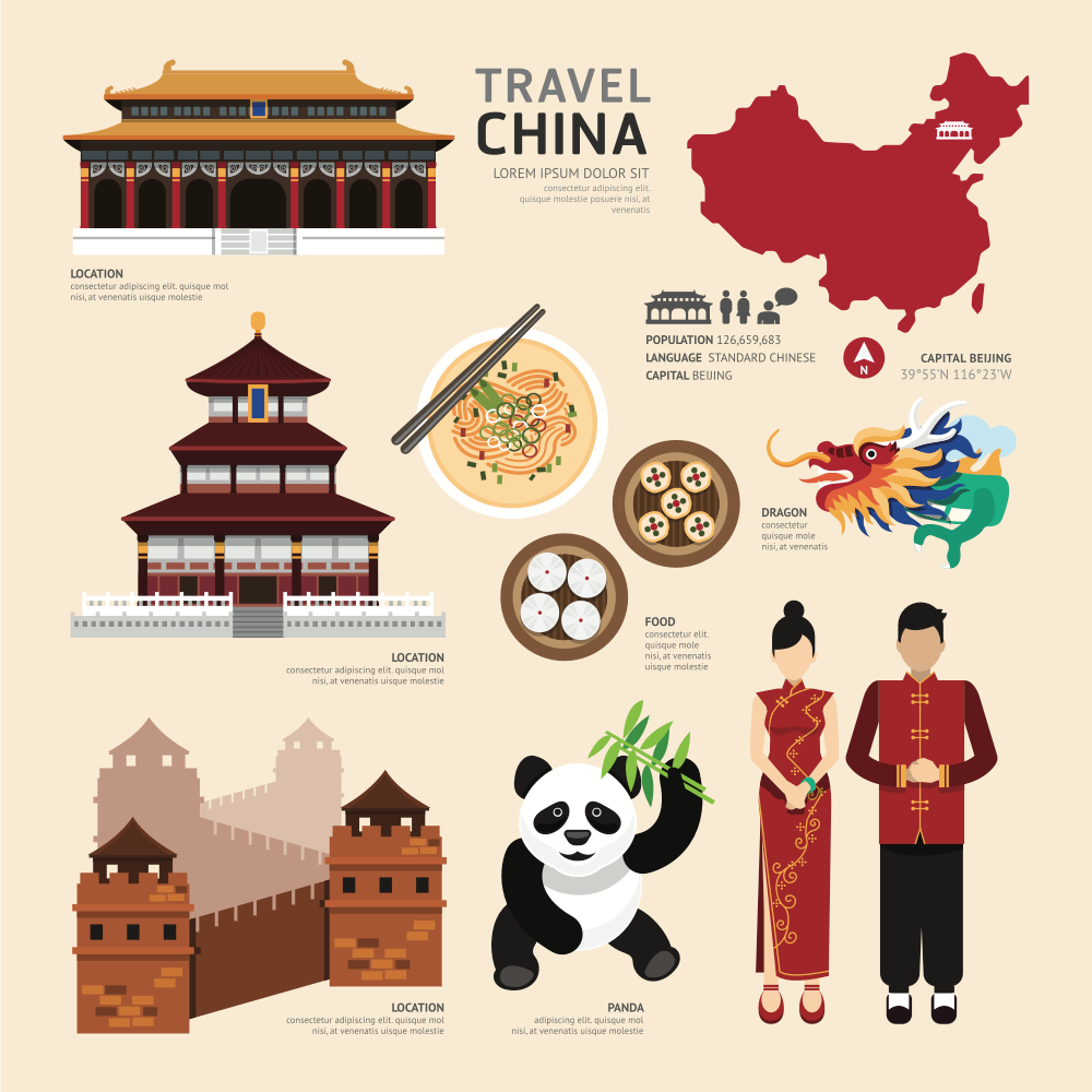 Things to know when. China clipart thing chinese