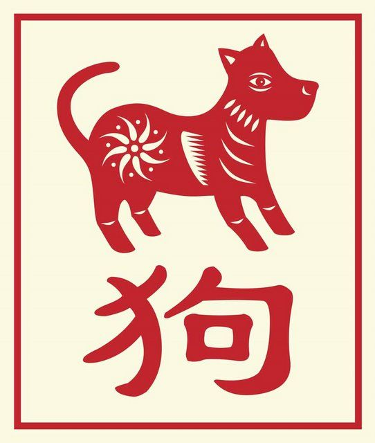 Chinese clipart dog.  best year of