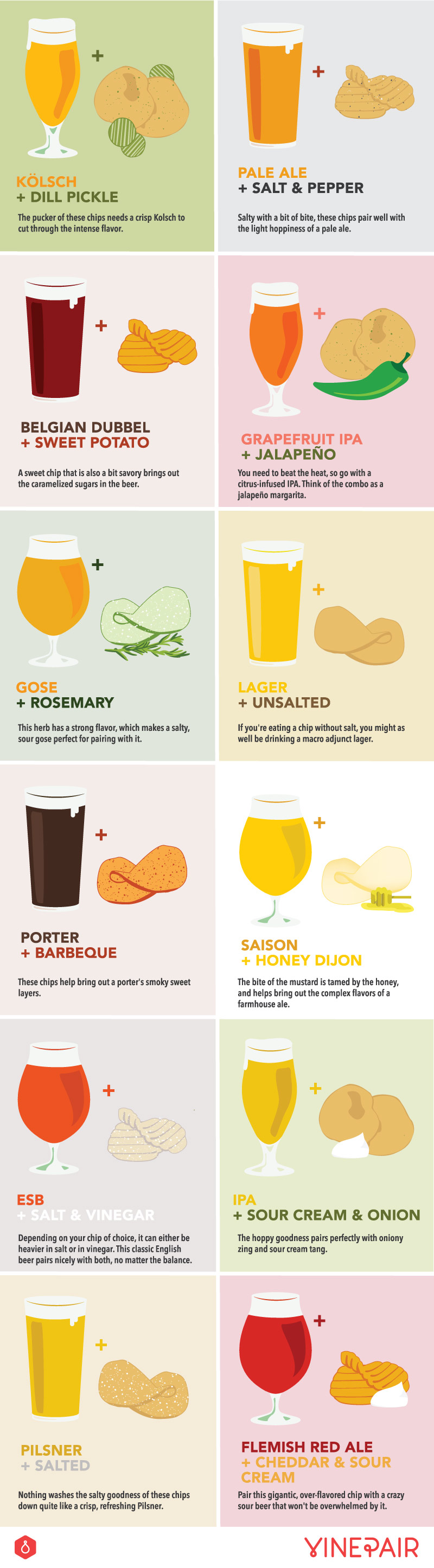 The perfect beer pairing. Chip clipart juice