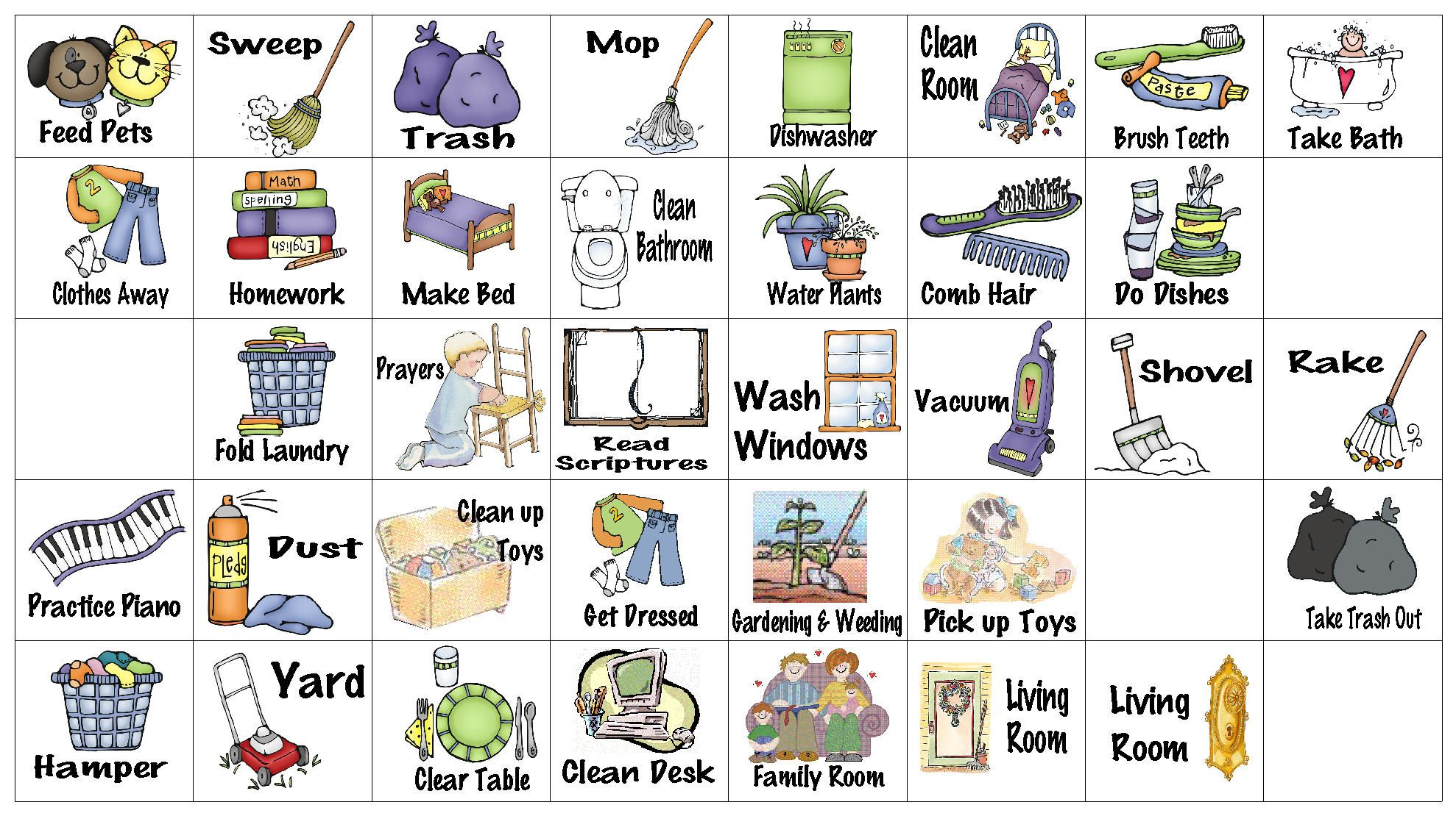Dishwasher clipart job chart. Wfmw chore graphics and