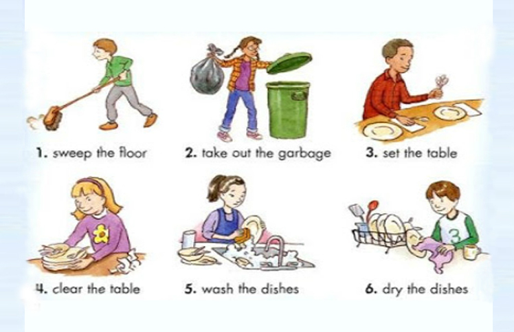 Chores clipart daily. Household that you must